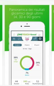 onetouch reveal screen